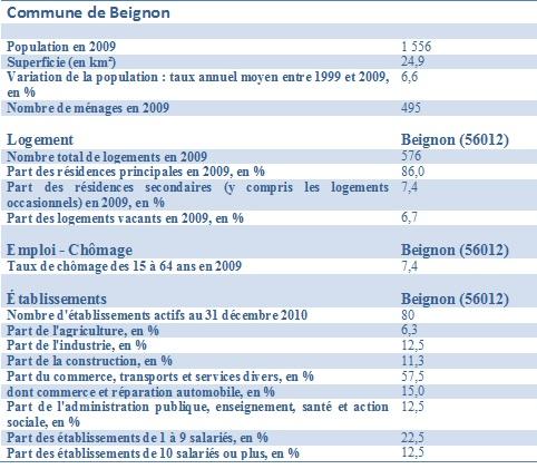 commubeigno190413
