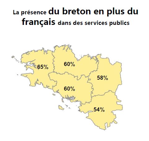 Breton SP